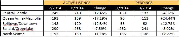 market-update-aug-2014-01