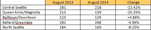 market-update-aug-2014-02