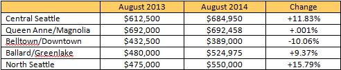 market-update-aug-2014-03