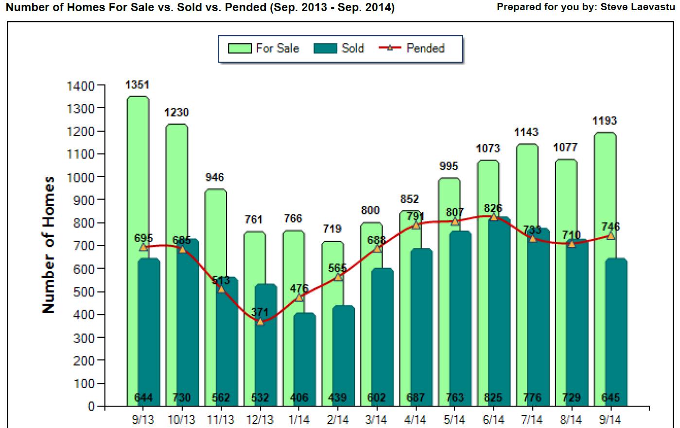 Graph_Oct_2014