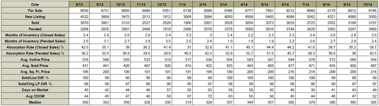 Chart_November_2014
