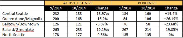 marketupdate-2014oct-01