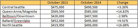 marketupdate-2014oct-02