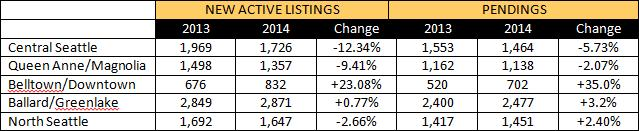 2014reviewmarketupdate01