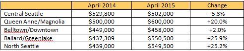market-update-2015-04_2