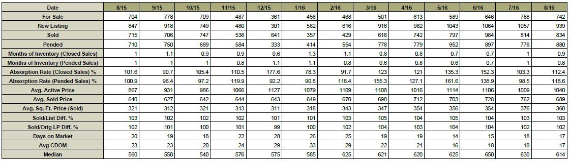 chart_sep_9th_2016