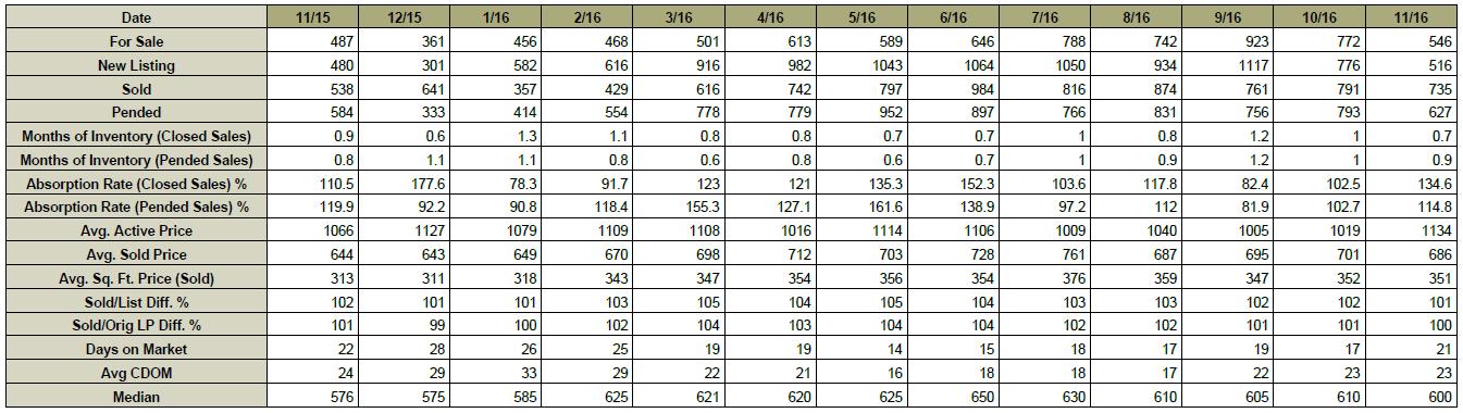 Chart_Dec_8th_2016